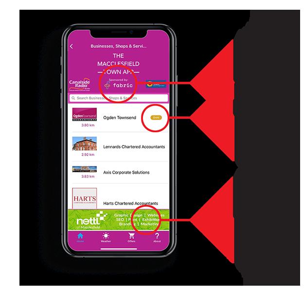 UK Town Apps Finances